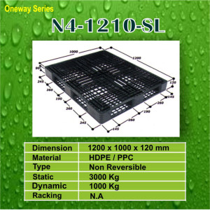n4-1210-sl-one-way-series