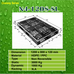 n4-1208-sl-one-way-series